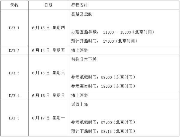 2019 ITS THE SHIP CHINA 海上音乐节