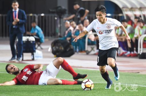 2018赛季中国足球协会超级联赛 北京人和主场赛事