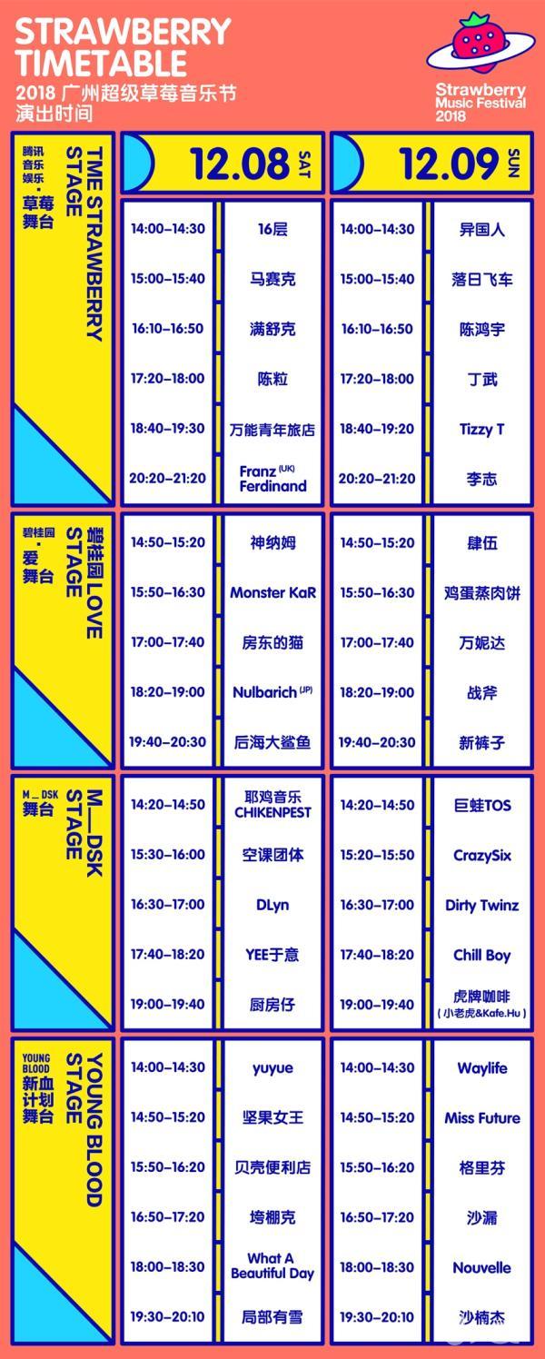 2018广州草莓音乐节全攻略(时间 地点 门票 购票方式)
