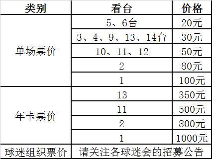 2019赛季中甲联赛长春亚泰主场赛事(年卡)