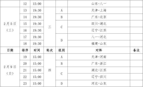 2019-2020赛季中国排球超级联赛 天津赛区年票