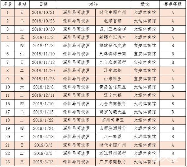 2018-2019赛季CBA深圳马可波罗篮球队常规赛主场比赛【龙岗】