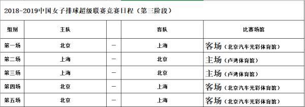 【上海站】2018-2019中国女子排球超级联赛(上海赛区)