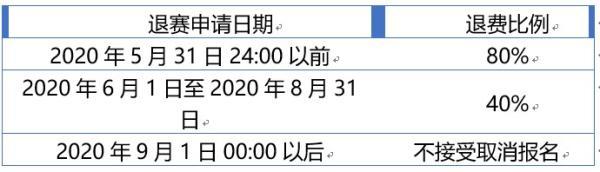熊猫超级山径赛by UTMB®(Panda Trail by UTMB®)