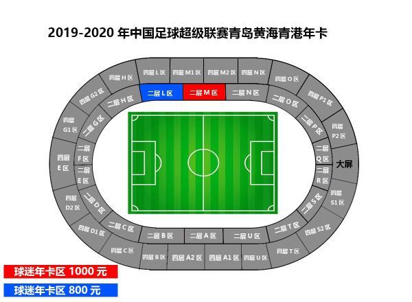 2020赛季青岛黄海足球俱乐部年卡